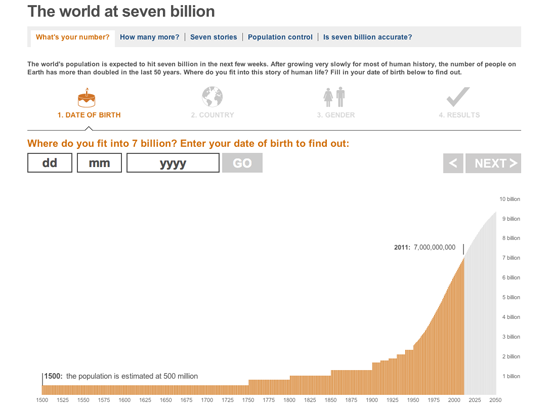 Figure 15. <em>The World at Seven Billion</em> (BBC)