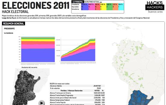 Figure 39. <em>Elections 2011</em> (Hacks/Hackers Buenos Aires)
