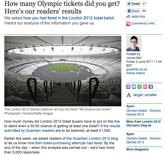 Figure 66. <em>How many Olympic tickets did you get?</em>: the readers' results (The Guardian)