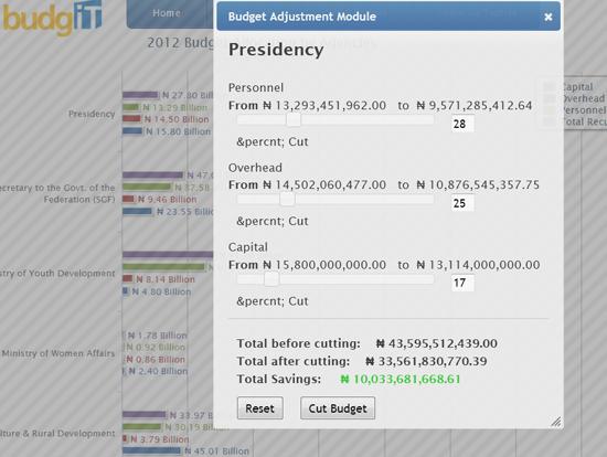 Figure 115. <em>The BudgIT cut app</em> sliders showing citizen preferences (BudgIT Nigeria)
