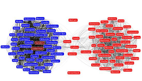Figure 74. <em>The Senate Social Network</em> (slate.com)